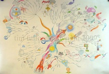 Tim Fulford / Mind maps created by Tim Fulford. To see more of Tim's work, please visit http://destech.wordpress.com/ / by IQ Matrix
