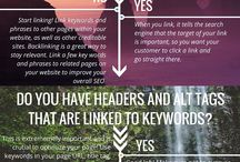 Digital Marketing / SEO