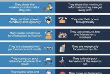 Leaders Who (Destroys vs - Delivers)