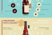 Vin rouge / Le vin rouge sous toutes ses formes.  TerraVictoria - Wine - Food - Terroir - Artisanat