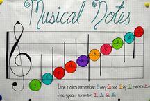 Music Anchor Charts