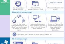 Tech Trends & Techie