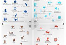 Marketing / Infografiche, pubblicità e molto altro...