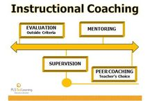 Instructional Coaching / Resources for teachers on using instructional coaching strategies.