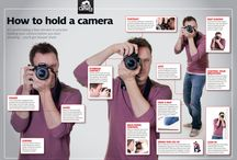 Photography: Cheat Sheets
