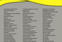 Careers by Major / Learn what career paths follow your FCB major.