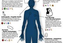 human machine interfaces