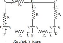 kirchoff Low