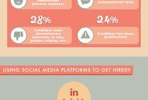 Recruitment Infographics