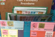 Core Vocabulary Activities / core vocabulary activities for early childhood special education