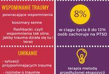 Psychologia, psychoterapia / Psychologia i psychoterapia, infografiki, rysunki gabinet PO POMOC