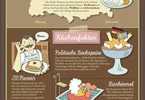 its all about Deutsch;)