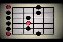 MT Improvisació musical (recursos)