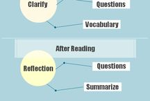 Reciprocal reading/teaching / by Sonya Wilder