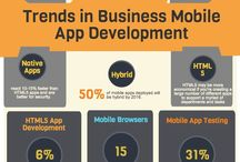 Mobile News & Trends
