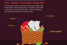 NYC: When The Candy Runs Out / Halloween means grabbing your pumpkin shaped bucket and trick-or-treating door to door, hoping for the best candy. But what if New York City were to run out? To help you prepare for Halloween in the city, we've put together a guide to what your bucket might look like if each neighborhood had to resort to something other than sweets.