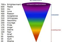 Colours and Their Meanings