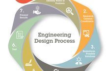 Mechanical Design Engineering