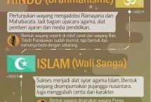 Wayang of Java