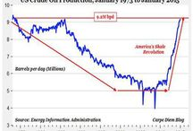 Energy & Precious Metals / Information about Energy Financial Traded Assets and Precious Metals