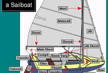 Sailboats, Parts and How To's / Explore the world of sailboats!  Climb aboard the board and discover all types of sailing vessels, tactics and gear!  I try to pin the very best for you! Learn to Sail for Earth's sake!  Power your boat with the wind.  It's free and it's green!