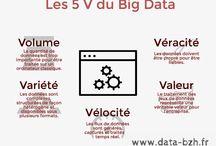 Big Data les 5V