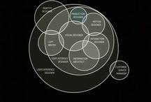 Information Architecture / Information Architecture