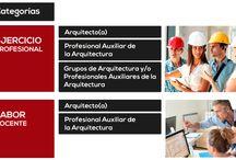 Temas relacionados con Arquitectura, foros, convenciones, otros