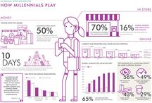 Retail Strategy + Trends