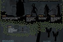 stories bout Gods and mythology