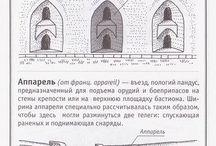 архитектура термины
