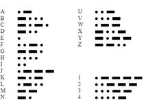 Kirjoitusmerkkejä- ja koodeja