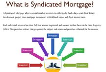 Syndicated Mortgages