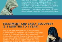 Intervention & recovery