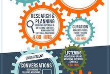 Infographics / by Aiesha Turman