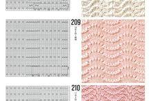 Mønster strikk