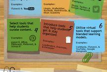 IKT skolan / IKT tips i skolan