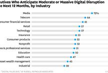 Digital, platforms & Disruption