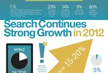 Marketing,SEO And Blogging Infographics in 2012 / Here you'll get more online marketing, content marketing, link building and SEO related graphics!  / by 1stWebDesigner