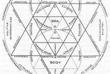 оккультизм