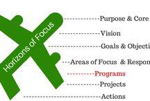 Продуктивность / Все, что касается личной эффективности и продуктивности, тайм-менеджмента и планирования.  Программы, способы, методы и подходы для повышения собственной продуктивности и улучшения распределения времени.