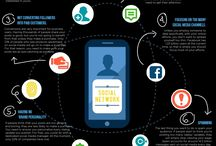 Social Media How To / How to best use social media for resources like Pinterest, Twitter, Facebook and Google+