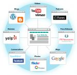 Link Building / Learn to build backlinks for search engine optimizing and SEO purposes. / by Proprium Marketing