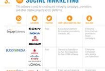 Social Media / Social Media marketing, Social Media optimization tips and strategies.