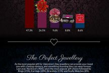 Valentine's Day / Find the perfect Valentine's Day Gift for your loved one from our exciting Gifts Collection