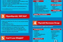 Thyroid woes