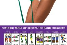 Band Resistance