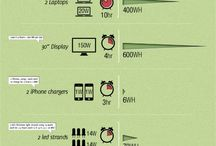 off grid infographics