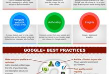 Google Plus World / Tips and news about Google+