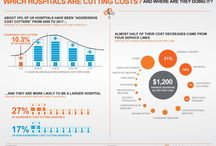 Infographics: Medical